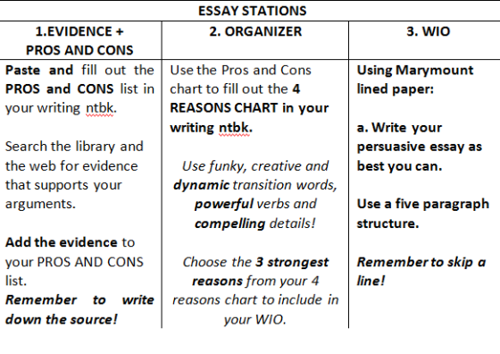 comments for persuasive essay